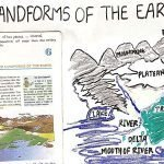 major-landforms-of-the-earth