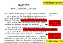 Fundamental-duties