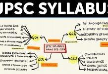 upsc-syllabus-explained