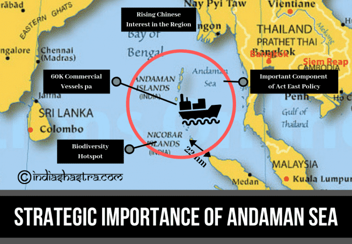 strategic-importance-of-andaman-nicobar