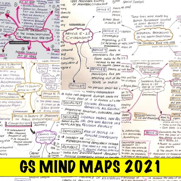 General Studies Mind Maps 2021 India Shastra 1